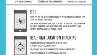 Cosa sanno di te Facebook, Apple e Google