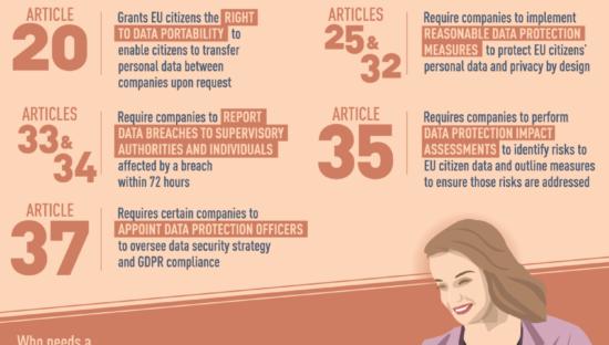 Quali conseguenze avrà il GDPR sulla protezione dei dati?