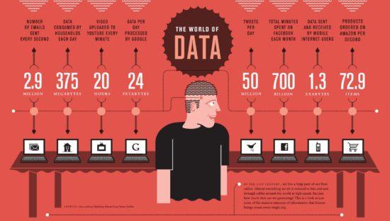 La privacy è un tassello centrale nella 'raffinazione' dei big data