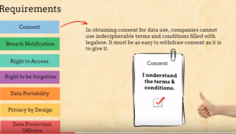 GDPR – Simply Explained in 3 Minutes