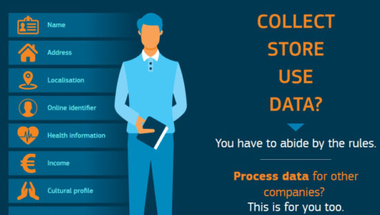 Cosa sono i dati personali?