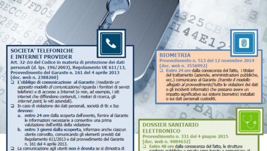 Data Breach, le indicazioni del Garante Privacy