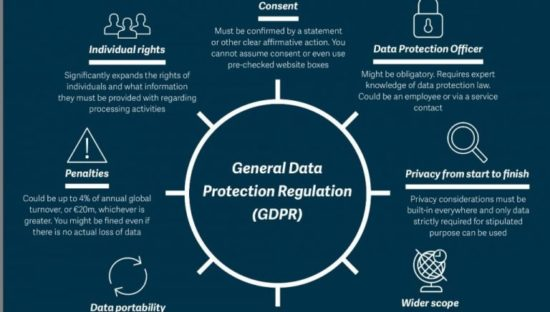 Le principali novità del General Data Protection Regulation (Gdpr)