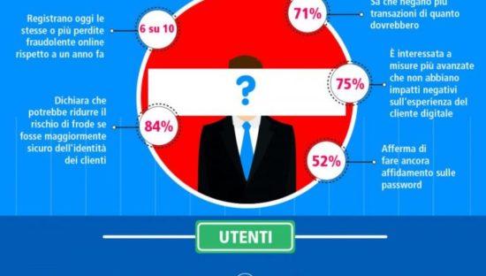 Le cause principali delle frodi informatiche