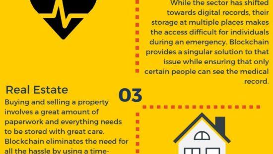 5 settori che saranno rivoluzionati dalla blockchain