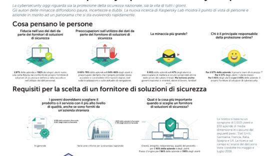 Cosa pensano le persone sulla privacy e protezione dei dati online?