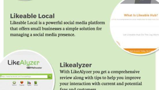 Social media, 21 strumenti per gli esperti di marketing