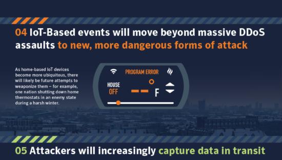 Cybersecurity, previsioni per il 2019
