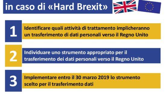GDPR: 5 azioni utili per trasferire dati verso il Regno Unito in caso di 'Hard Brexit'