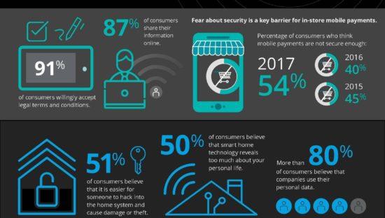 La sicurezza e la privacy nell'Internet of Things
