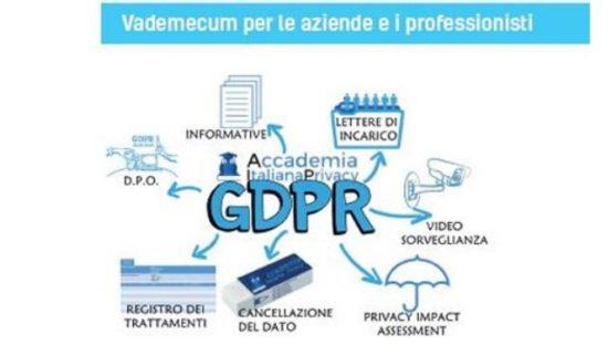 Regolamento europeo della privacy