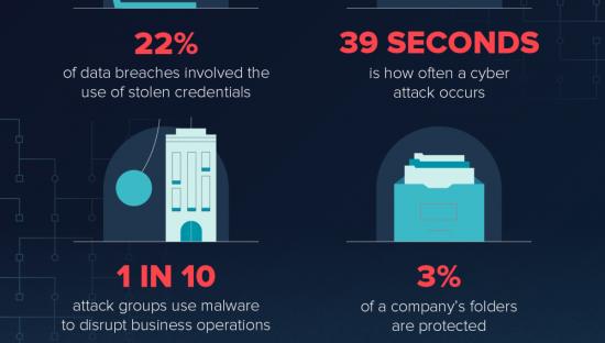 Data breach statistics for 2019